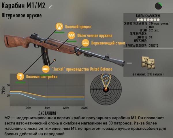 macros for heroes & generals on M2